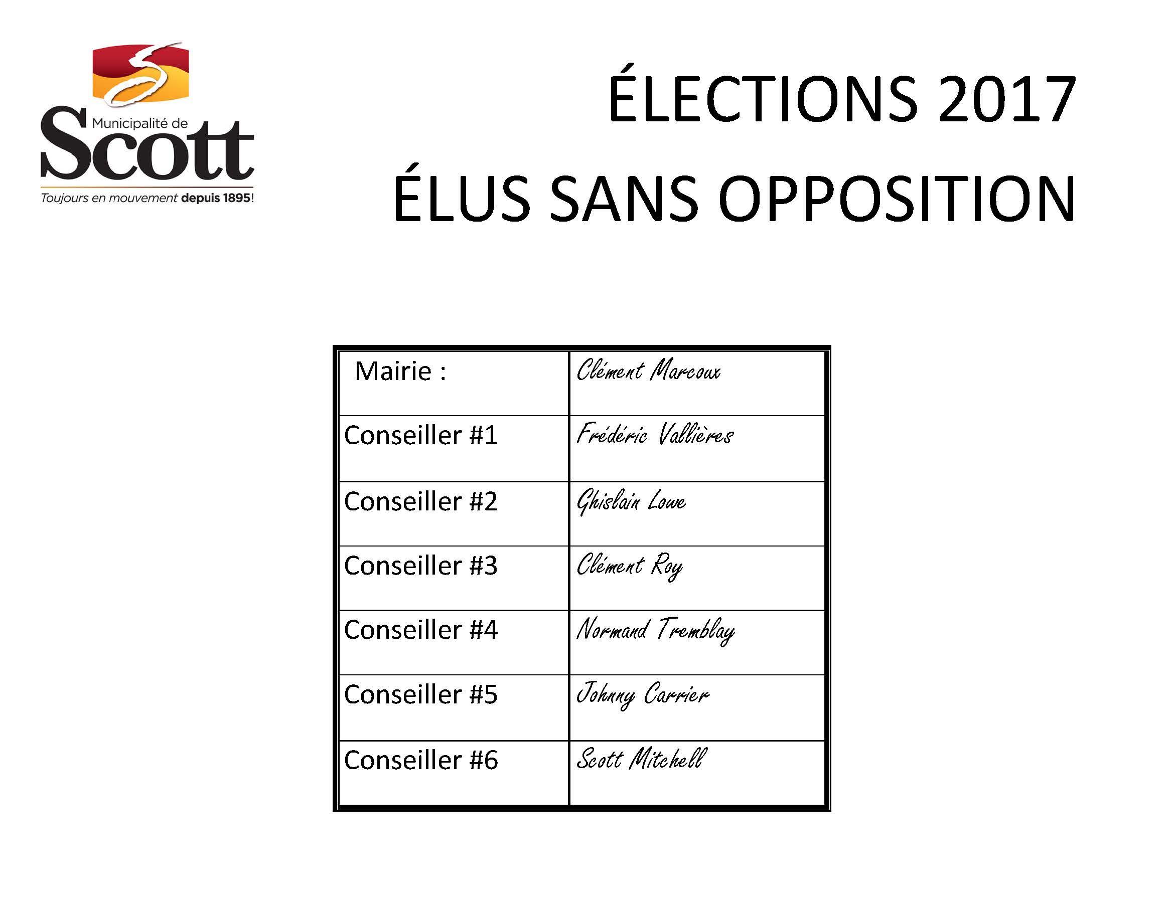 ÉLUS ÉLECTIONS 2017