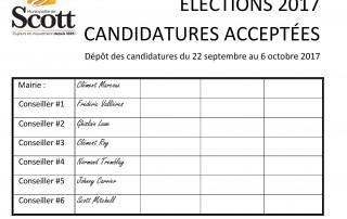 Candidatures élections au 6 octobre 2017